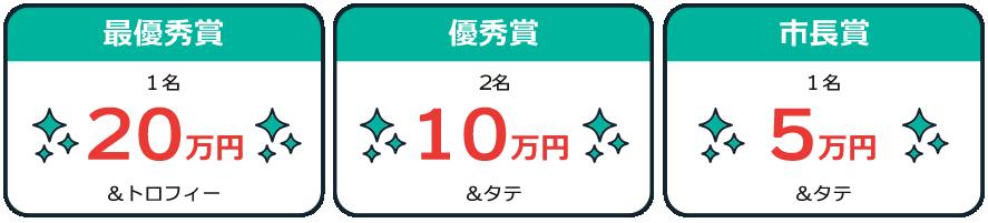 賞名・賞金
